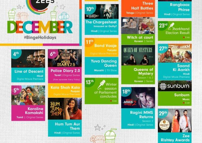 Zee5 December Movies